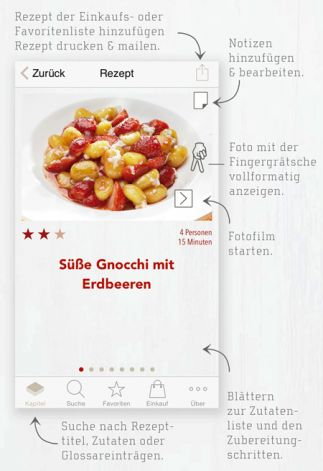 b-app-leftovers-easycooking-support_de